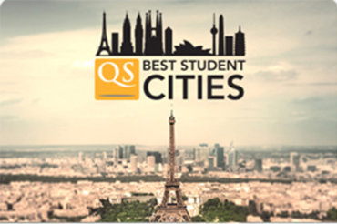 QS Best Student Cities 2015
