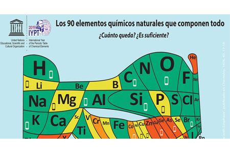 Cuantos elementos quimicos hay 2019